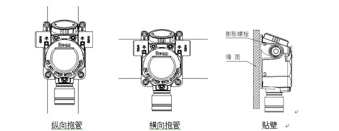 rbt8000-fcx煤气报警器(4-20ma)